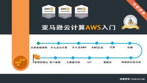 亚马逊云计算AWS入门